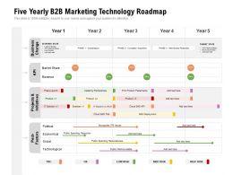 Five Yearly B2B Marketing Technology Roadmap