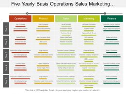 Five Yearly Basis Operations Sales Marketing Business Swimlane