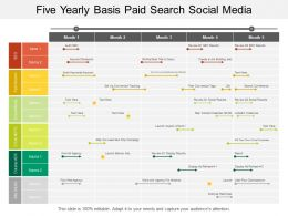 Five Yearly Basis Paid Search Social Media Display And Digital Marketing Timeline