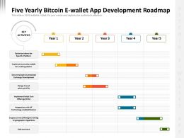 Five Yearly Bitcoin E Wallet App Development Roadmap