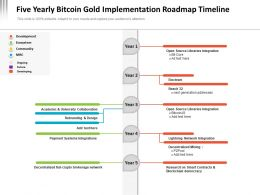 Five Yearly Bitcoin Gold Implementation Roadmap Timeline