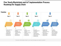 Five Yearly Blockchain And IoT Implementation Process Roadmap For Supply Chain