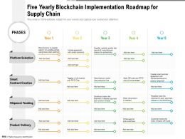 Five Yearly Blockchain Implementation Roadmap For Supply Chain