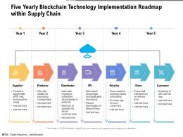 Five Yearly Blockchain Technology Implementation Roadmap Within Supply Chain