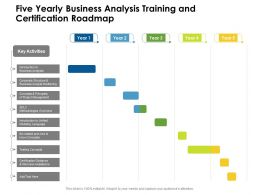Five Yearly Business Analysis Training And Certification Roadmap