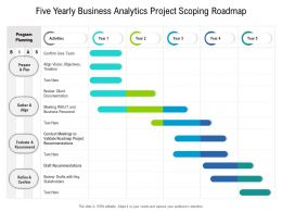 Five Yearly Business Analytics Project Scoping Roadmap