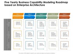 Five Yearly Business Capability Modeling Roadmap Based On Enterprise Architecture