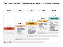 Five Yearly Business IT Operations Assessment And Maturity Roadmap