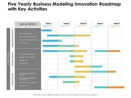 Five Yearly Business Modeling Innovation Roadmap With Key Activities