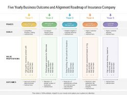 Five Yearly Business Outcome And Alignment Roadmap Of Insurance Company