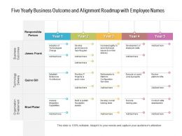 Five Yearly Business Outcome And Alignment Roadmap With Employee Names