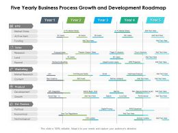 Five Yearly Business Process Growth And Development Roadmap