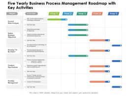 Five Yearly Business Process Management Roadmap With Key Activities