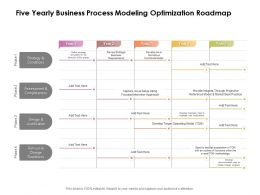 Five Yearly Business Process Modeling Optimization Roadmap
