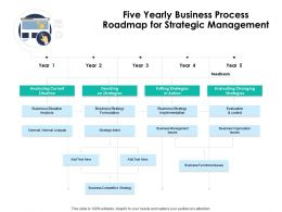 Five Yearly Business Process Roadmap For Strategic Management