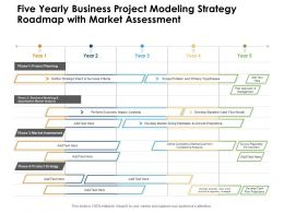 Five Yearly Business Project Modeling Strategy Roadmap With Market Assessment