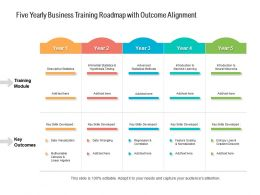 Five Yearly Business Training Roadmap With Outcome Alignment