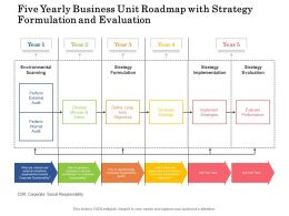 Five Yearly Business Unit Roadmap With Strategy Formulation And Evaluation
