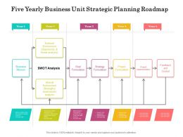 Five Yearly Business Unit Strategic Planning Roadmap