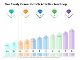 Five Yearly Career Growth Activities Roadmap