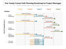 Five Yearly Career Path Planning Roadmap For Project Manager