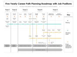 Five Yearly Career Path Planning Roadmap With Job Positions