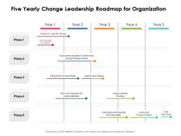 Five Yearly Change Leadership Roadmap For Organization