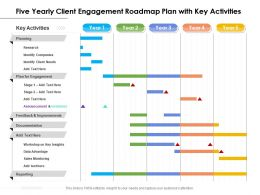 Five Yearly Client Engagement Roadmap Plan With Key Activities