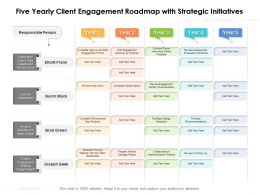 Five Yearly Client Engagement Roadmap With Strategic Initiatives