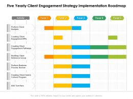 Five Yearly Client Engagement Strategy Implementation Roadmap