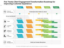Five Yearly Client Engagement Transformation Roadmap For Improving Customer Experience