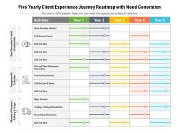 Five Yearly Client Experience Journey Roadmap With Need Generation