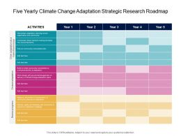 Five Yearly Climate Change Adaptation Strategic Research Roadmap