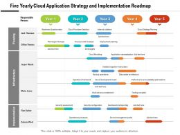 Five Yearly Cloud Application Strategy And Implementation Roadmap