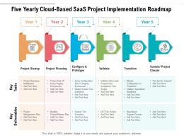 Five Yearly Cloud Based SaaS Project Implementation Roadmap