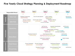 Five Yearly Cloud Strategy Planning And Deployment Roadmap