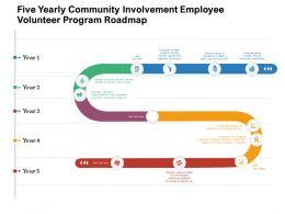 Five Yearly Community Involvement Employee Volunteer Program Roadmap