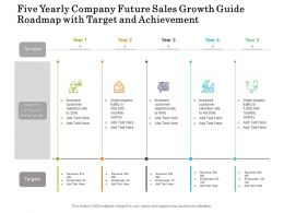 Five Yearly Company Future Sales Growth Guide Roadmap With Target And Achievement