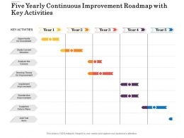 Five Yearly Continuous Improvement Roadmap With Key Activities