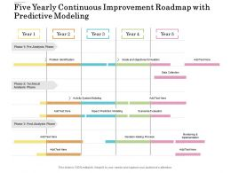 Five Yearly Continuous Improvement Roadmap With Predictive Modeling
