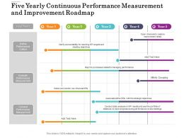 Five Yearly Continuous Performance Measurement And Improvement Roadmap