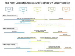 Five Yearly Corporate Entrepreneurial Roadmap With Value Proposition