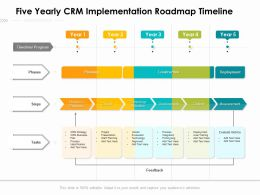 Five Yearly CRM Implementation Roadmap Timeline