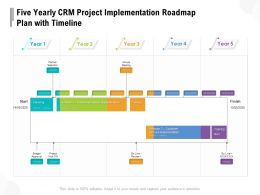 Five Yearly CRM Project Implementation Roadmap Plan With Timeline