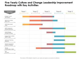 Five Yearly Culture And Change Leadership Improvement Roadmap With Key Activities