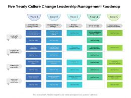 Five Yearly Culture Change Leadership Management Roadmap