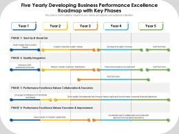 Five Yearly Developing Business Performance Excellence Roadmap With Key Phases