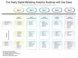 Five Yearly Digital Marketing Analytics Roadmap With Use Cases