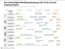 Five Yearly Digital Marketing Roadmap With To Do List And Employee Name