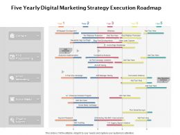 Five Yearly Digital Marketing Strategy Execution Roadmap